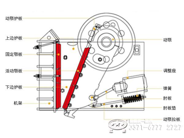 该系列颚式破碎制砂机工作方式为曲动挤压型,其工作原理是:电动机驱动皮带和皮带轮,通过偏心轴使动颚上下运动,当动颚上升时肘板与动颚间夹角变大,从而推动动颚板向固定颚板接近,与其同时物料被压碎或劈碎,达到破碎的目的;当动颚下行时,肘板与动颚夹角变小,动颚板在拉杆,弹簧的作用下,离开固定颚板,此时已破碎物料从破碎腔下口排出。随着电动机连续转动而破碎机动颚作周期运动压碎和排泄物料,实现批量生产。