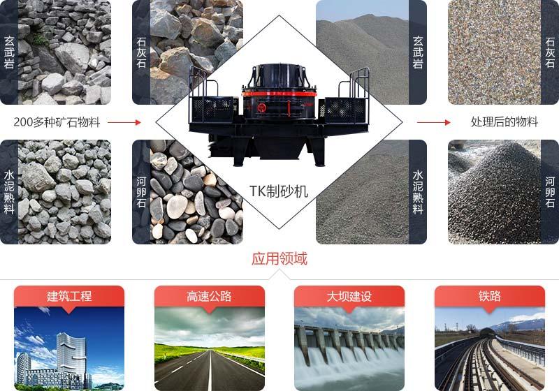 TK高效制砂机不仅能够破碎矿石,还可在破碎的过程中对石子进行整形