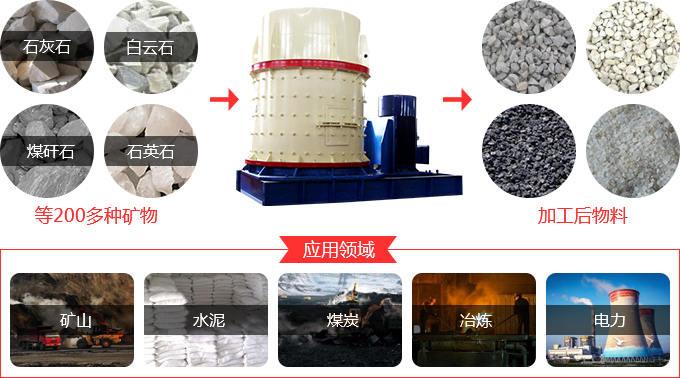 复合式破碎机在煤炭、机制砂、石料破碎等行业应用普遍,可对自然界中超200种物料进行破碎作业