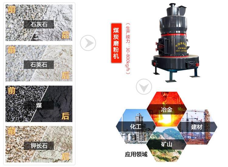 煤炭磨粉机是集干燥、研磨、粉机、输送于一体的磨粉设备